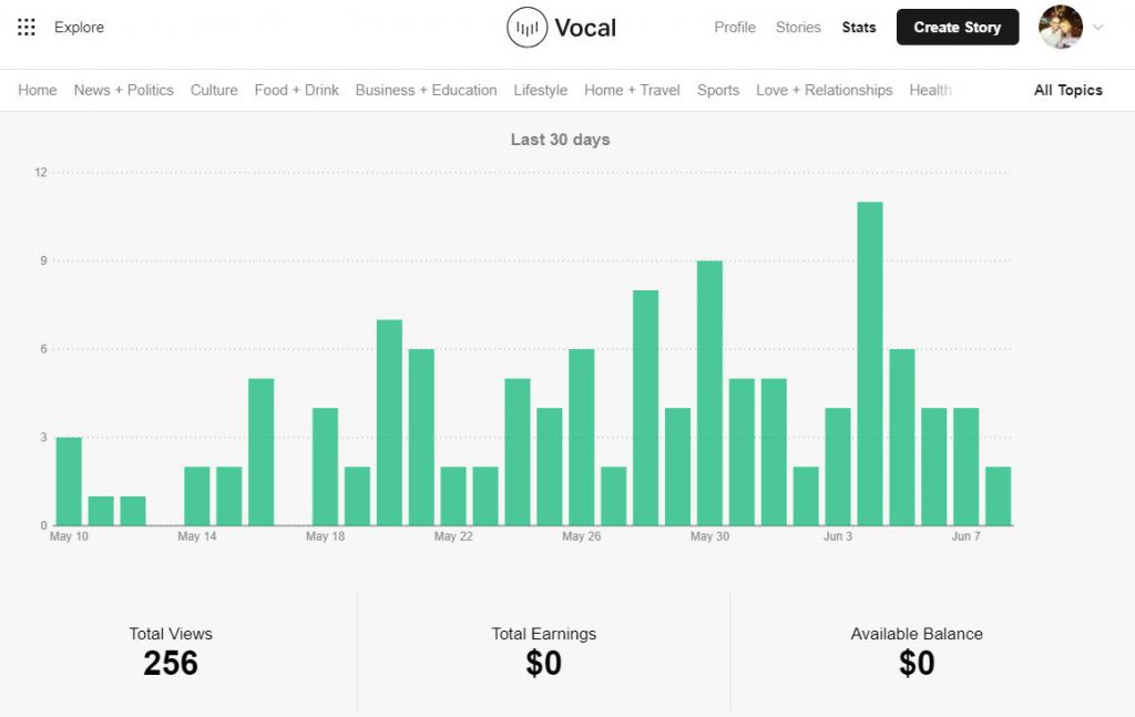 vocal-stats